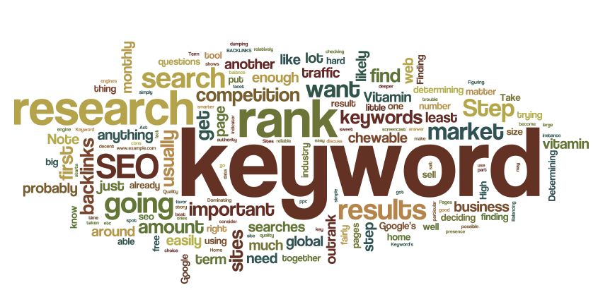 Check your Focus Keyword. Image Source: Danny de Hek